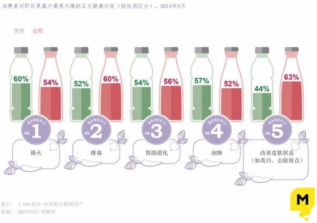 饮用果汁的兴趣图