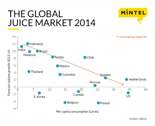 juice_global