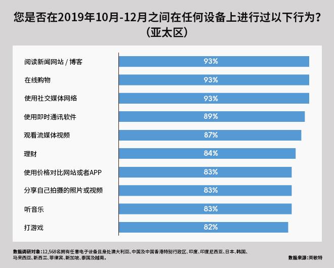 Covid-19_Chart_Mandarin (1)